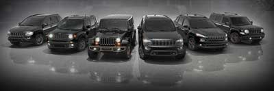 Jeep warranty coverage